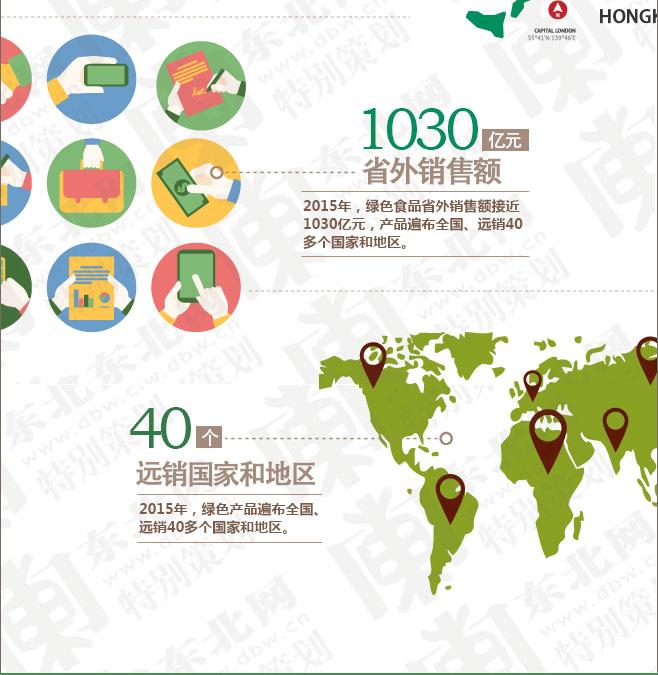 龙江银行矢量图