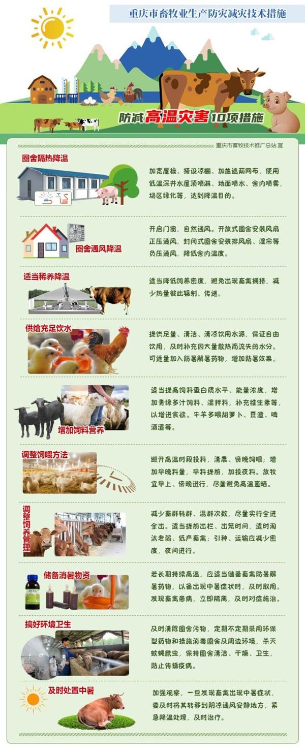 《【奇亿app注册】重庆市畜牧业生产防灾减灾技术措施(图解)》