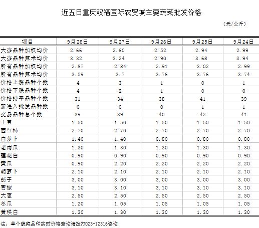 中国农业信息网黑芝麻粉加糯米粉图片