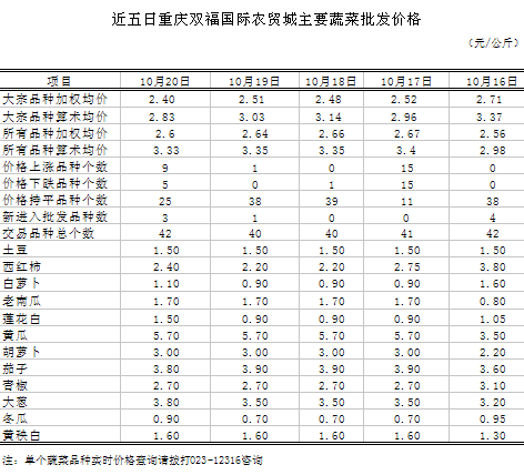 中国农业信息网怎样烤制烤箱用电羊排图片