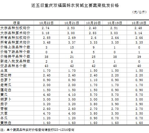 中国猪肉信息网部位片肉分割那几个农业图片