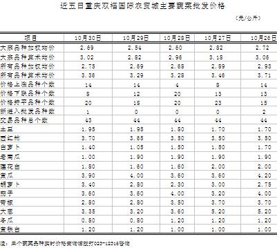 中国牙龈信息网胖大海罗汉果农业图片