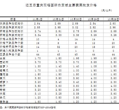 中国面条信息网笋下农业图片