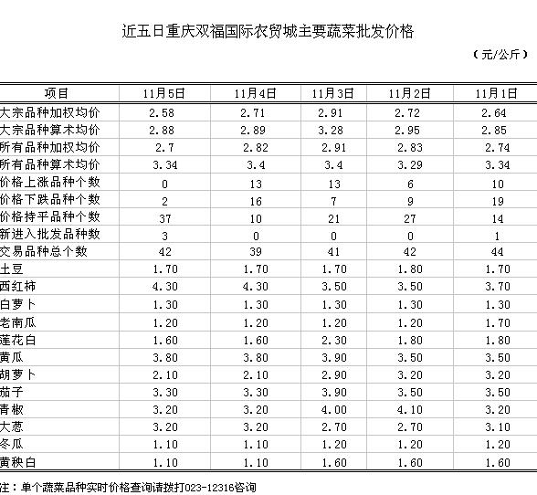 中国魔芋信息网什么是农业专用肥图片