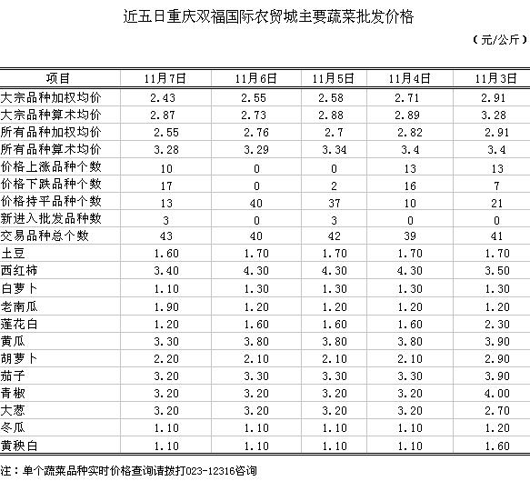 中国蛋糕信息网元祖奶油农业图片