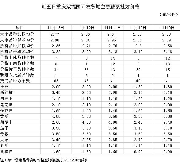 中国农业信息网纯绿豆稀饭图片