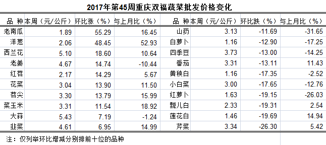 中国香菇信息网农业配方鸡肉粽子图片