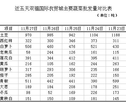中国床垫信息网小米农业好吗图片