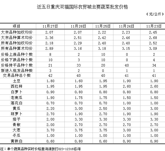 中国里脊信息网鸡肉饼麦香农业图片