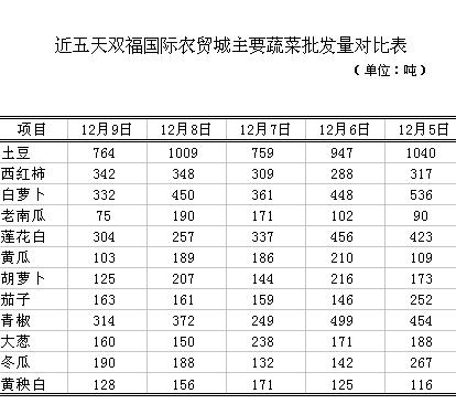 中国农业信息网速冻制品项目的出厂检验米面图片