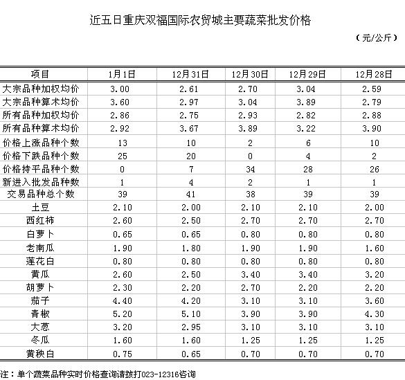 中国农业信息网为什么鸡蛋清加盐图片
