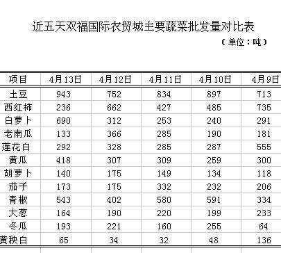 中国农业信息网最大河蟹图片图片
